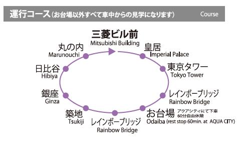 2階建てオープンバスで東京観光!スカイバスで行くお台場夜景コース(約120分)18:30 東京駅丸の内南口三菱ビル前/スカイバスで行くお台場夜景コース