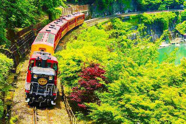 <S>トロッコ列車と保津川下り