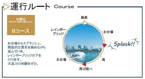 スカイダック銀座Bコースマップ